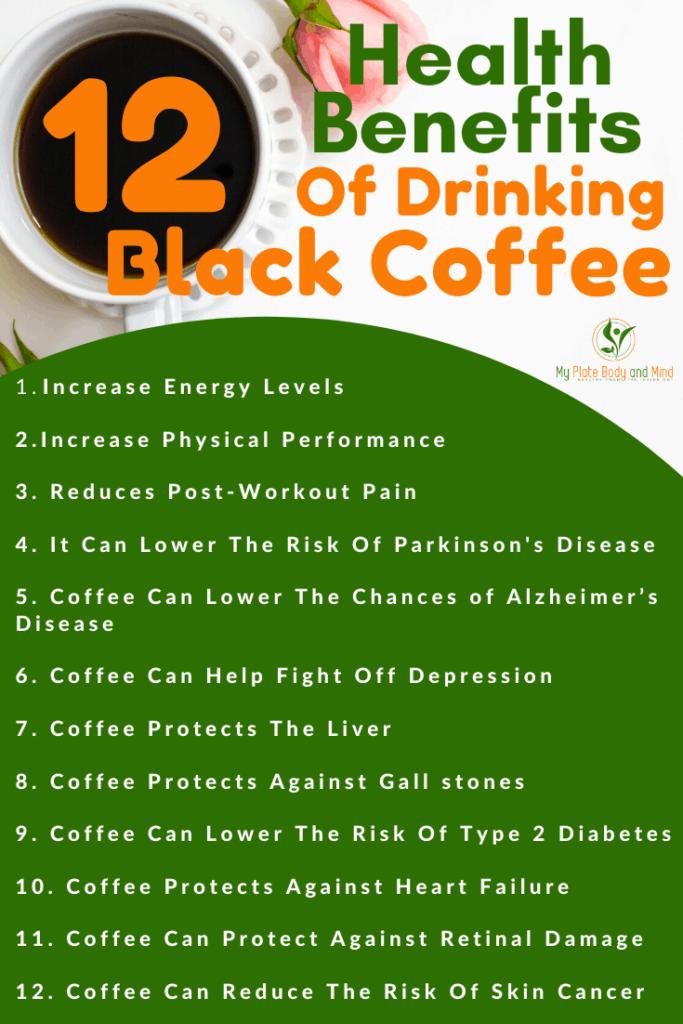 12 Health Benefits Of Coffee